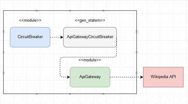 module structure circuit breaker